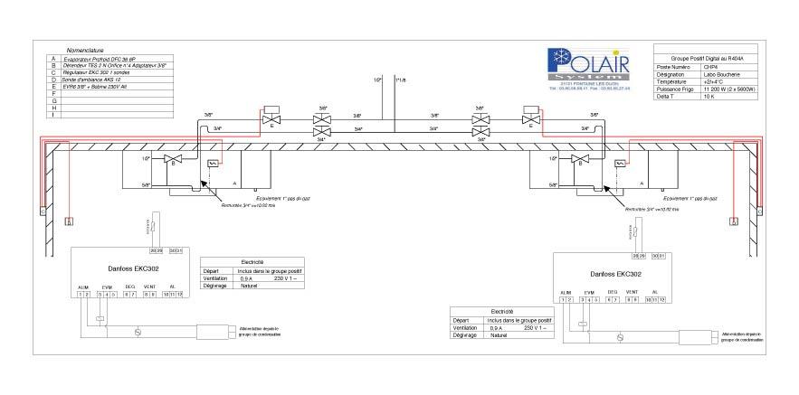 Installation frigorifique, climatisation grande distribution et industrie. SAV - Dépannage 7j/7-24H24 - Polair System à Dijon